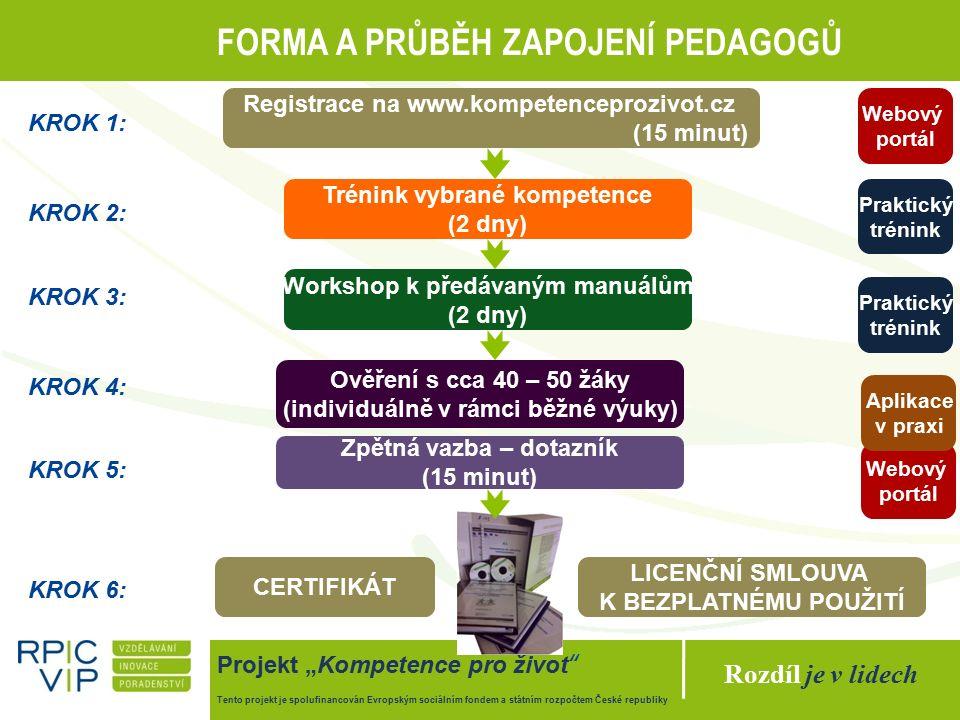 """Rozdíl je v lidech Projekt """"Kompetence pro život Tento projekt je spolufinancován Evropským sociálním fondem a státním rozpočtem České republiky FORMA A PRŮBĚH ZAPOJENÍ PEDAGOGŮ Webový portál Trénink vybrané kompetence (2 dny) Workshop k předávaným manuálům (2 dny) Ověření s cca 40 – 50 žáky (individuálně v rámci běžné výuky) Registrace na www.kompetenceprozivot.cz (15 minut) Zpětná vazba – dotazník (15 minut) CERTIFIKÁT LICENČNÍ SMLOUVA K BEZPLATNÉMU POUŽITÍ Webový portál Praktický trénink Praktický trénink Aplikace v praxi KROK 1: KROK 2: KROK 3: KROK 4: KROK 5: KROK 6:"""