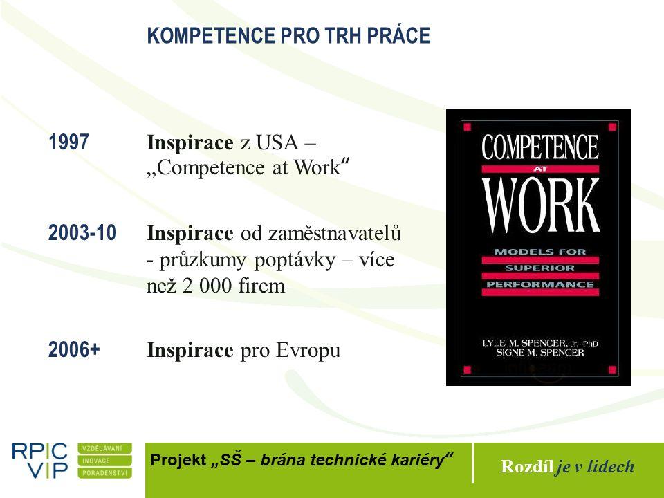 """Rozdíl je v lidech Projekt """"SŠ – brána technické kariéry KOMPETENCE PRO TRH PRÁCE 1997 Inspirace z USA – """"Competence at Work 2003-10 Inspirace od zaměstnavatelů - průzkumy poptávky – více než 2 000 firem 2006+ Inspirace pro Evropu"""