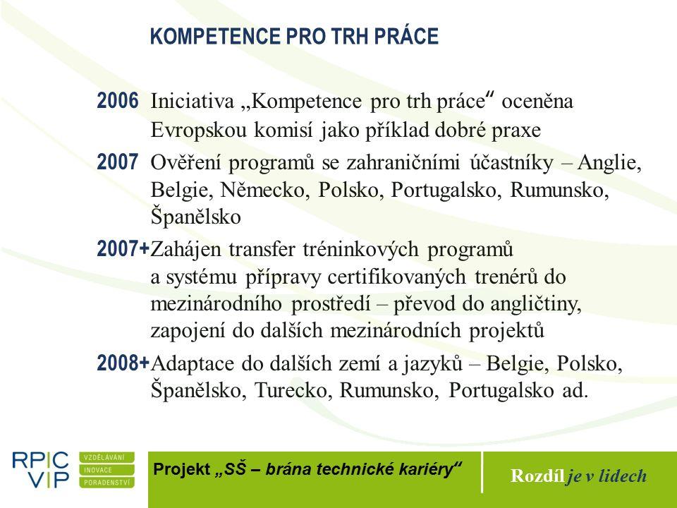 """Rozdíl je v lidech Projekt """"SŠ – brána technické kariéry TRÉNINKOVÉ PROGRAMY – CO JE V """"BEDNĚ ."""