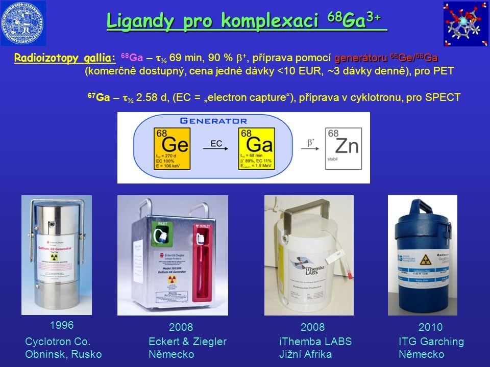 Ligandy pro komplexaci 68 Ga 3+ generátoru 68 Ge/ 68 Ga Radioizotopy gallia: 68 Ga –  ½ 69 min, 90 %  +, příprava pomocí generátoru 68 Ge/ 68 Ga (ko