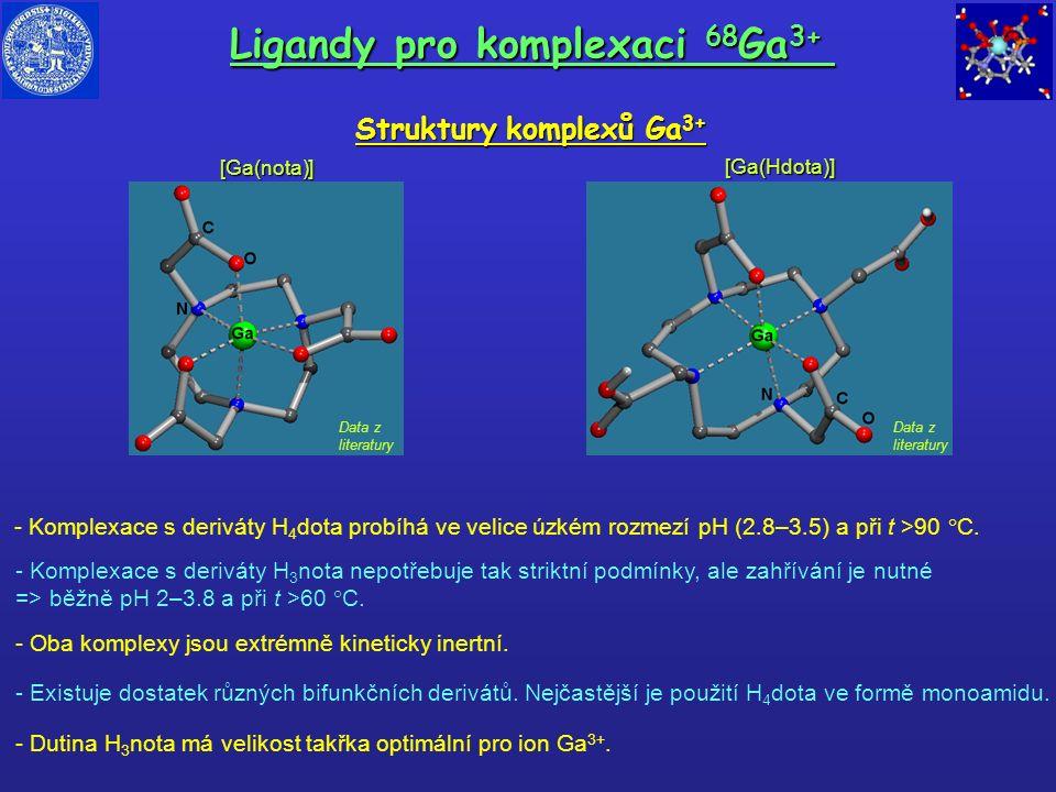 Ligandy pro komplexaci 68 Ga 3+ Struktury komplexů Ga 3+ - Komplexace s deriváty H 4 dota probíhá ve velice úzkém rozmezí pH (2.8–3.5) a při t >90  C