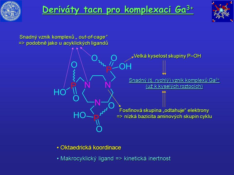 """Snadný vznik komplexů """" out-of-cage """" => podobně jako u acyklických ligandů Velká kyselost skupiny P–OH Fosfinová skupina """"odtahuje"""" elektrony => nízk"""