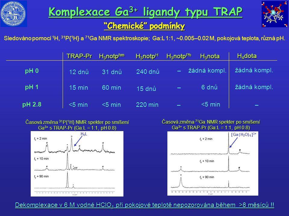 Sledováno pomocí 1 H, 31 P{ 1 H} a 71 Ga NMR spektroskopie; Ga:L 1:1, ~0.005–0.02 M, pokojová teplota, různá pH. H 3 nota TRAP-Pr pH 1 6 dnů 15 min H
