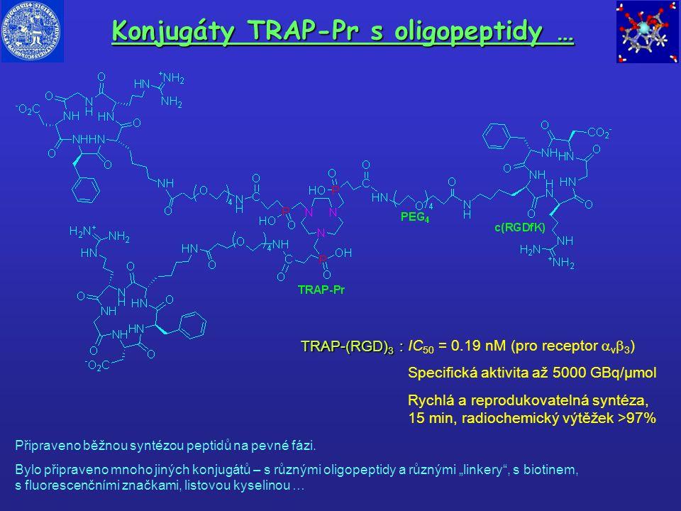 Konjugáty TRAP-Pr s oligopeptidy … TRAP-(RGD) 3 : Připraveno běžnou syntézou peptidů na pevné fázi. Bylo připraveno mnoho jiných konjugátů – s různými