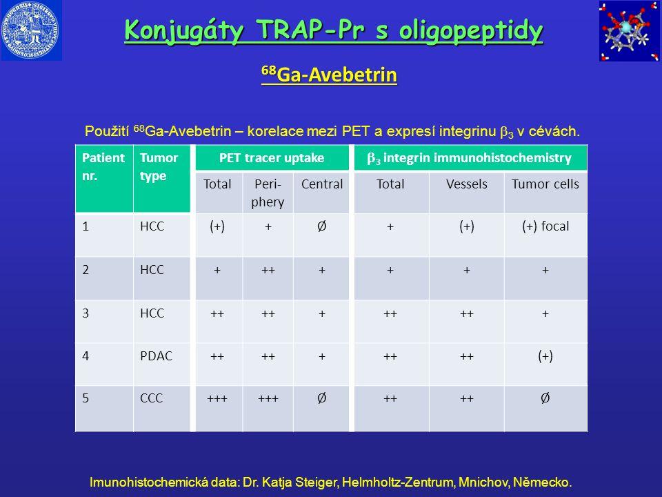 Konjugáty TRAP-Pr s oligopeptidy Patient nr. Tumor type PET tracer uptake  3 integrin immunohistochemistry TotalPeri- phery CentralTotalVesselsTumor