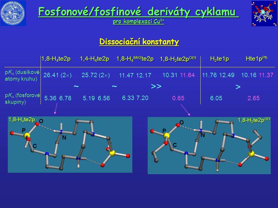 Fosfonové/fosfinové deriváty cyklamu pro komplexaci Cu 2+ 1,8-H 4 te2p 1,8-H 2 te2p OEt 1,8-H 4 te2p 26.41 (2  ) pK A (dusíkové atomy kruhu) 11.76 12