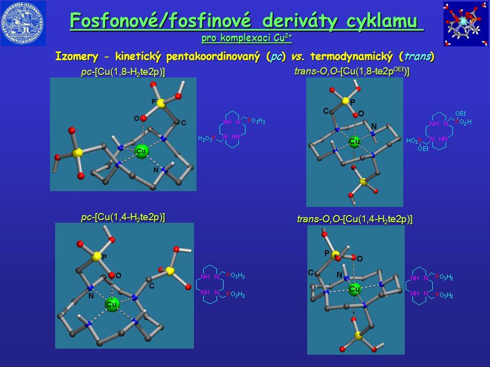 Fosfonové/fosfinové deriváty cyklamu pro komplexaci Cu 2+ Izomery - kinetický pentakoordinovaný (pc) vs. termodynamický (trans) pc-[Cu(1,4-H 2 te2p)]
