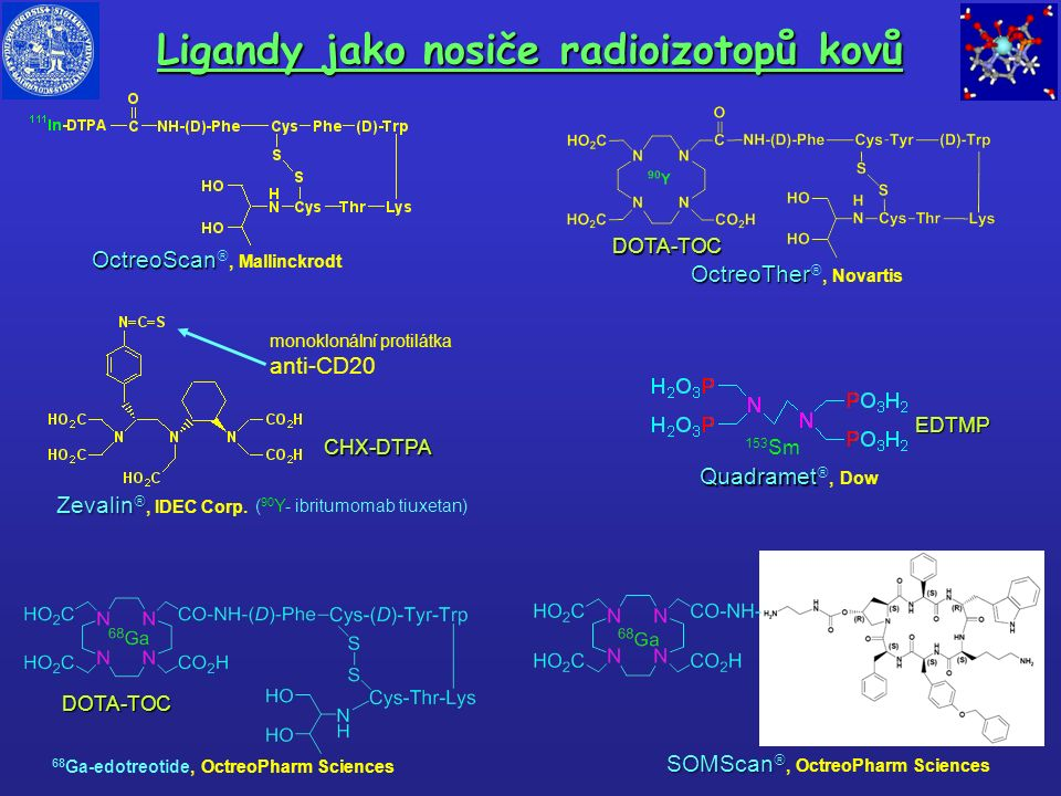 Ligandy jako nosiče radioizotopů kovů OctreoScan OctreoScan , Mallinckrodt OctreoTher OctreoTher , Novartis ( 90 Y- ibritumomab tiuxetan) CHX-DTPA m