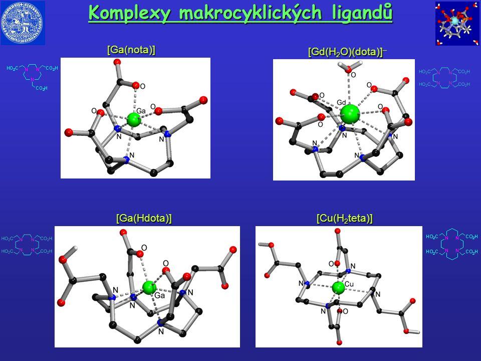 Fosfonové/fosfinové deriváty cyklamu pro komplexaci Cu 2+ 1,8-H 4 te2p 1,8-H 2 te2p OEt 1,8-H 4 te2p 26.41 (2  ) pK A (dusíkové atomy kruhu) 11.76 12.49 pK A (fosforové skupiny) 10.31 11.64 5.36 6.786.05 0.65 25.72 (2  ) 10.16 11.37 2.655.19 6.56 1,4-H 4 te2p 1,8-H 2 te2p OEt H 2 te1p Hte1p Ph Dissociační konstanty >>~ > 1,8-H 4 Me2 te2p 11.47 12.17 6.33 7.20 ~