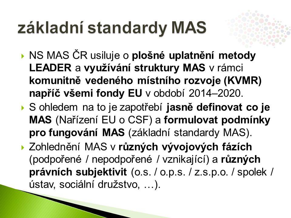  NS MAS ČR usiluje o plošné uplatnění metody LEADER a využívání struktury MAS v rámci komunitně vedeného místního rozvoje (KVMR) napříč všemi fondy EU v období 2014–2020.