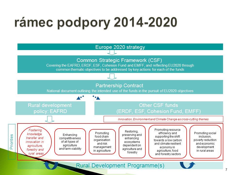  Jejich dodržení bude spolu s dodržením metodiky zpracování ISRÚ víceméně jedinou podmínkou pro vstup do období 2014-2020.