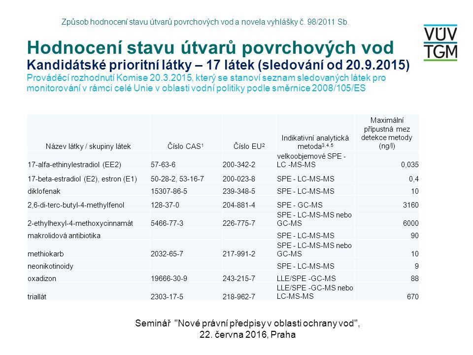 Hodnocení stavu útvarů povrchových vod Kandidátské prioritní látky – 17 látek (sledování od 20.9.2015) Prováděcí rozhodnutí Komise 20.3.2015, který se stanoví seznam sledovaných látek pro monitorování v rámci celé Unie v oblasti vodní politiky podle směrnice 2008/105/ES Způsob hodnocení stavu útvarů povrchových vod a novela vyhlášky č.