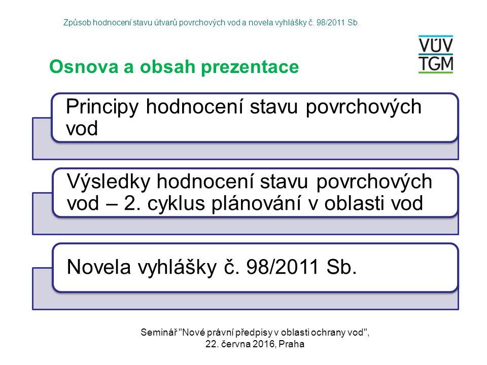 Způsob hodnocení stavu útvarů povrchových vod a novela vyhlášky č. 98/2011 Sb. Seminář