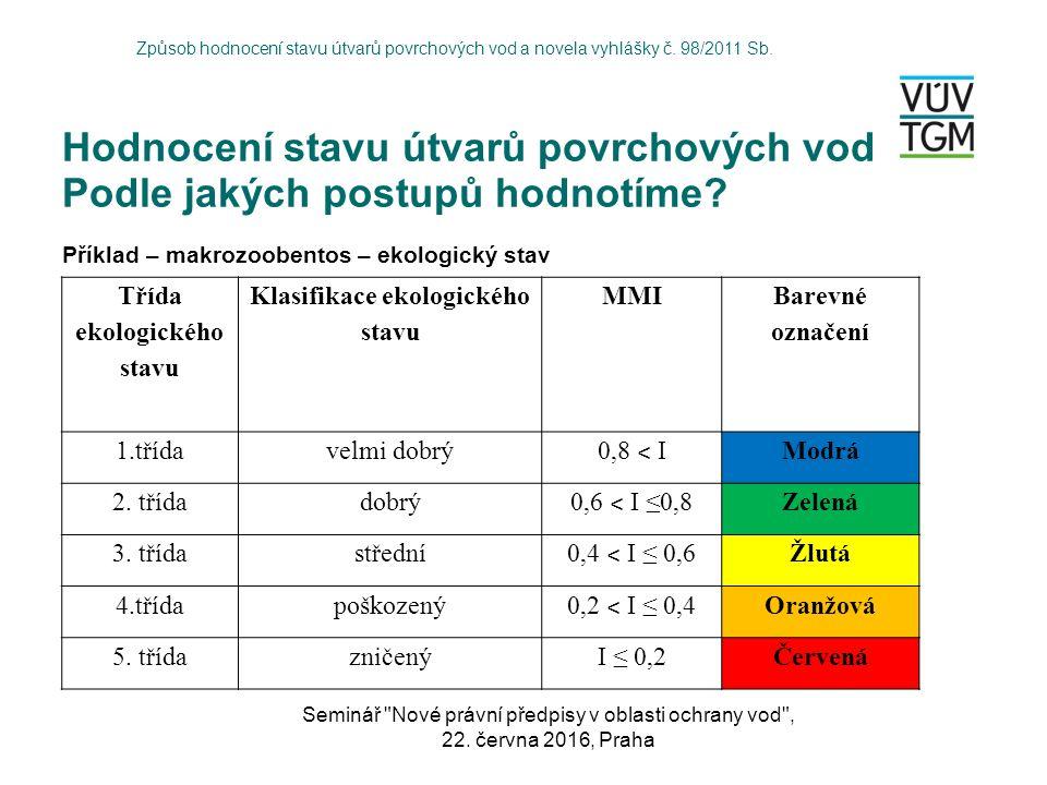 Hodnocení stavu útvarů povrchových vod Podle jakých postupů hodnotíme? Příklad – makrozoobentos – ekologický stav Způsob hodnocení stavu útvarů povrch