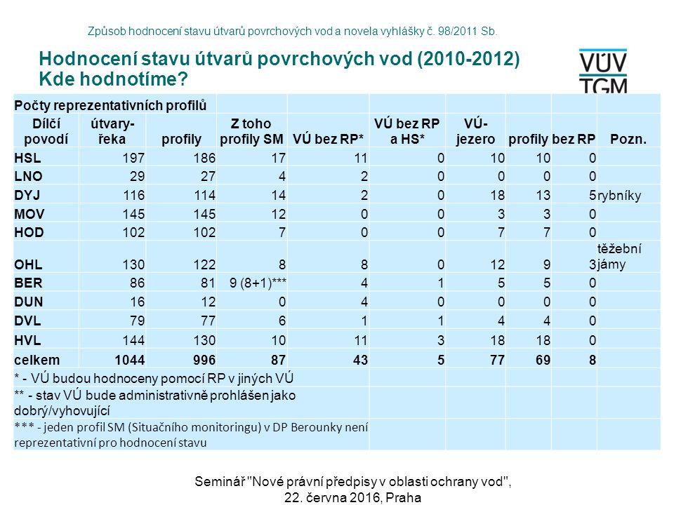 Hodnocení stavu útvarů povrchových vod (2010-2012) Kde hodnotíme? Způsob hodnocení stavu útvarů povrchových vod a novela vyhlášky č. 98/2011 Sb. Semin