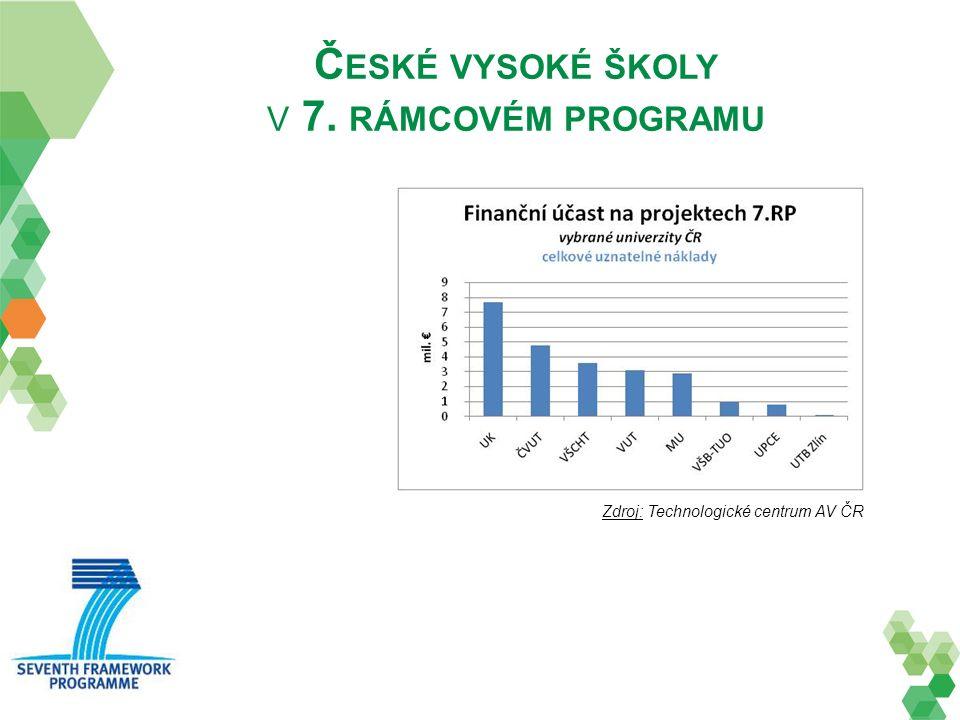 Č ESKÉ VYSOKÉ ŠKOLY V 7. RÁMCOVÉM PROGRAMU Zdroj: Technologické centrum AV ČR Praha