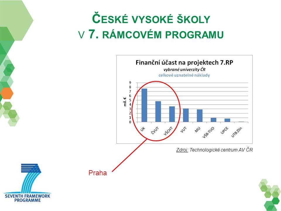 Č ESKÉ VYSOKÉ ŠKOLY V 7. RÁMCOVÉM PROGRAMU Zdroj: Technologické centrum AV ČR Praha Brno