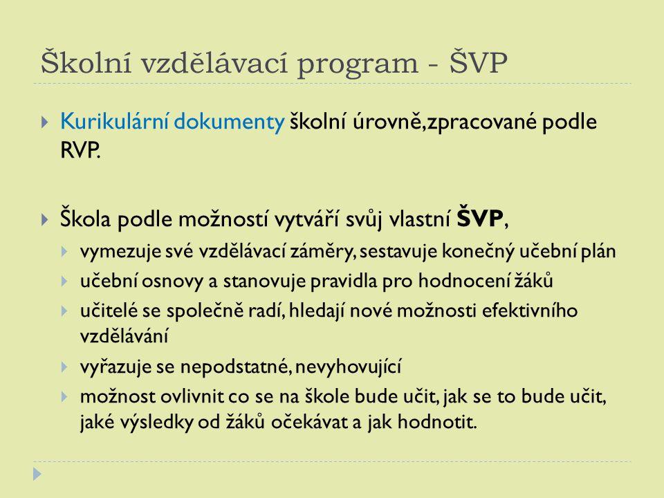 Školní vzdělávací program - ŠVP  Kurikulární dokumenty školní úrovně,zpracované podle RVP.  Škola podle možností vytváří svůj vlastní ŠVP,  vymezuj