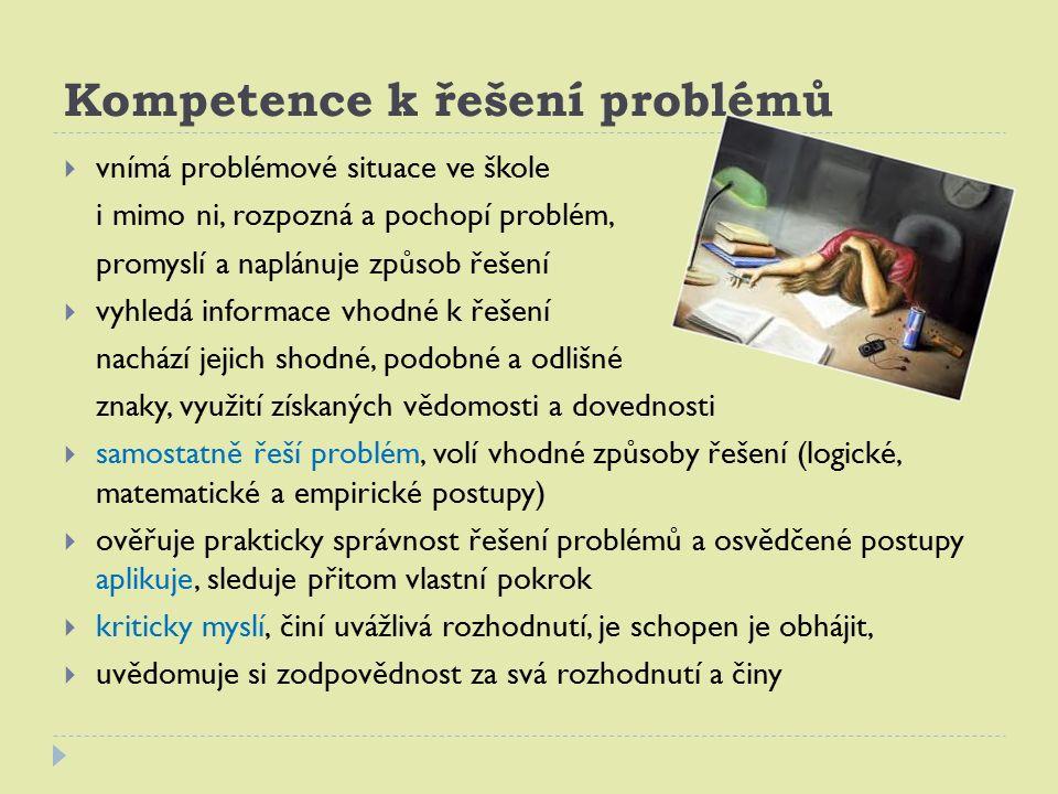 Kompetence k řešení problémů  vnímá problémové situace ve škole i mimo ni, rozpozná a pochopí problém, promyslí a naplánuje způsob řešení  vyhledá i