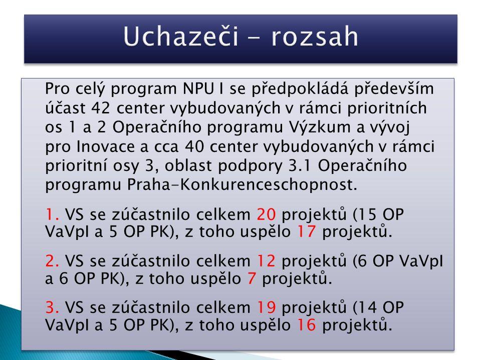 Pro celý program NPU I se předpokládá především účast 42 center vybudovaných v rámci prioritních os 1 a 2 Operačního programu Výzkum a vývoj pro Inovace a cca 40 center vybudovaných v rámci prioritní osy 3, oblast podpory 3.1 Operačního programu Praha-Konkurenceschopnost.