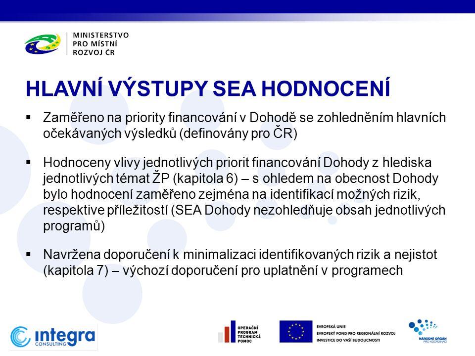  Zaměřeno na priority financování v Dohodě se zohledněním hlavních očekávaných výsledků (definovány pro ČR)  Hodnoceny vlivy jednotlivých priorit financování Dohody z hlediska jednotlivých témat ŽP (kapitola 6) – s ohledem na obecnost Dohody bylo hodnocení zaměřeno zejména na identifikací možných rizik, respektive příležitostí (SEA Dohody nezohledňuje obsah jednotlivých programů)  Navržena doporučení k minimalizaci identifikovaných rizik a nejistot (kapitola 7) – výchozí doporučení pro uplatnění v programech HLAVNÍ VÝSTUPY SEA HODNOCENÍ