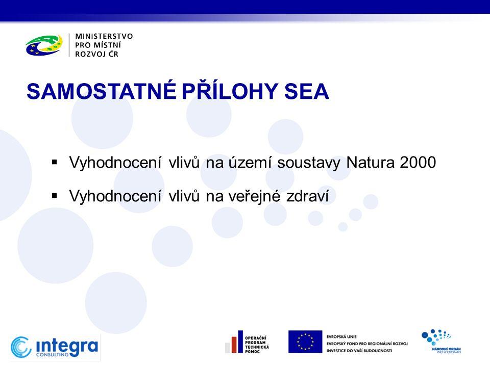  Vyhodnocení vlivů na území soustavy Natura 2000  Vyhodnocení vlivů na veřejné zdraví SAMOSTATNÉ PŘÍLOHY SEA