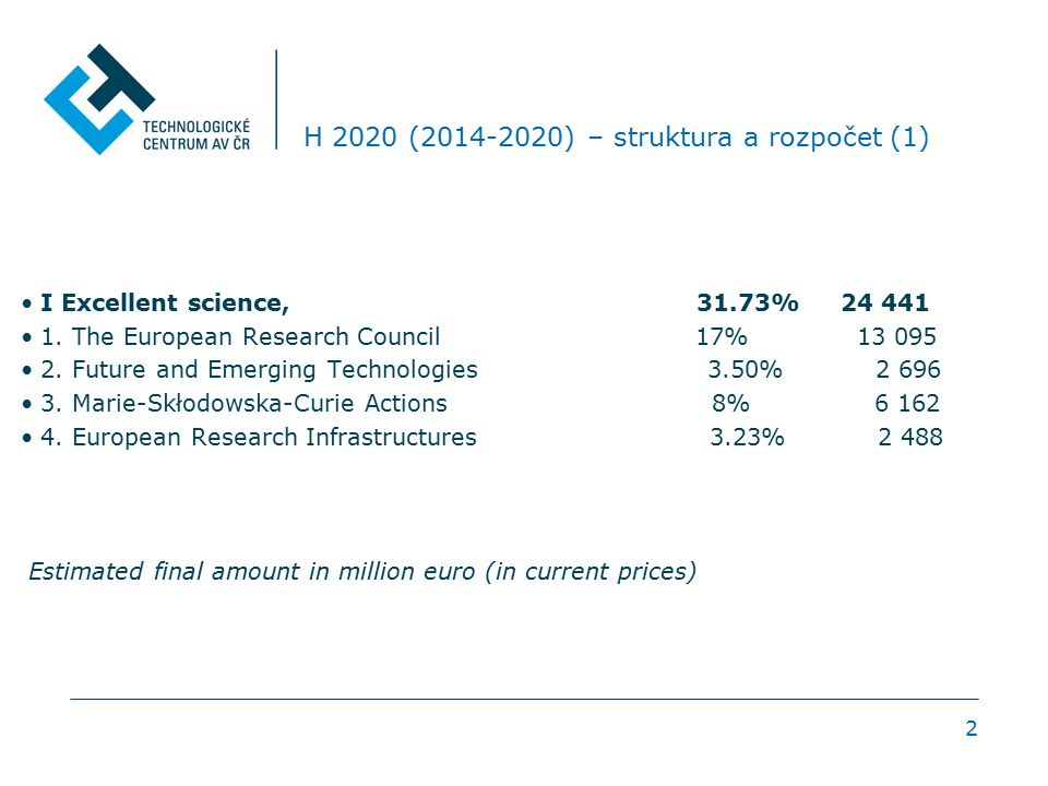 2 H 2020 (2014-2020) – struktura a rozpočet (1) I Excellent science, 31.73% 24 441 1. The European Research Council 17% 13 095 2. Future and Emerging