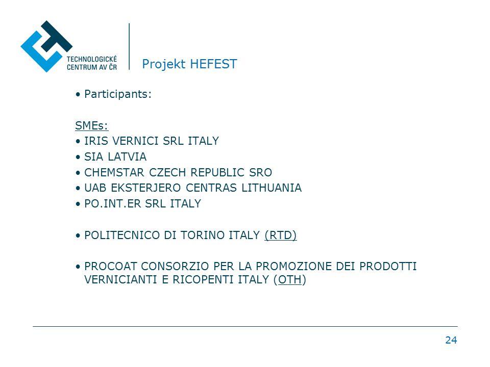 Projekt HEFEST Participants: SMEs: IRIS VERNICI SRL ITALY SIA LATVIA CHEMSTAR CZECH REPUBLIC SRO UAB EKSTERJERO CENTRAS LITHUANIA PO.INT.ER SRL ITALY POLITECNICO DI TORINO ITALY (RTD) PROCOAT CONSORZIO PER LA PROMOZIONE DEI PRODOTTI VERNICIANTI E RICOPENTI ITALY (OTH) 24