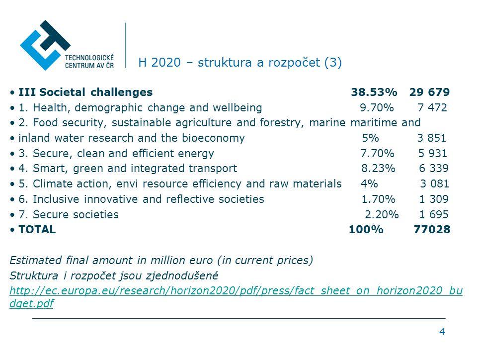 H 2020 pravidla účasti (1) Typy projektů (základní) Typ projektu je vždy uveden u daného tématu Pracovního programu Research and Innovation Actions projekt na vypsané téma (top – down) výzkumná činnost min.
