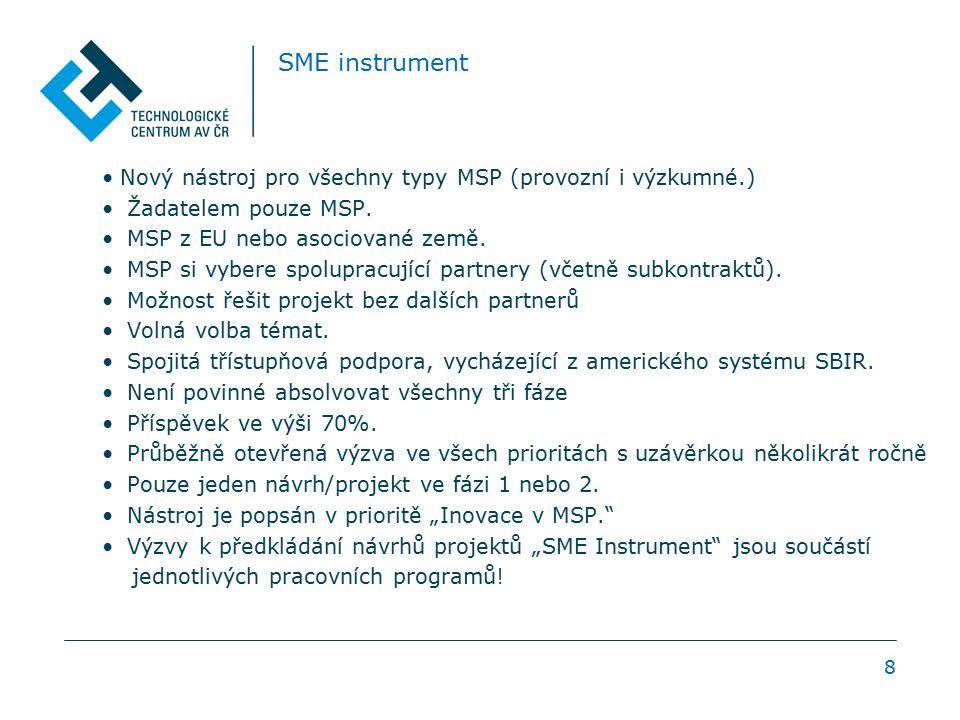 SME instrument Nový nástroj pro všechny typy MSP (provozní i výzkumné.) Žadatelem pouze MSP. MSP z EU nebo asociované země. MSP si vybere spolupracují