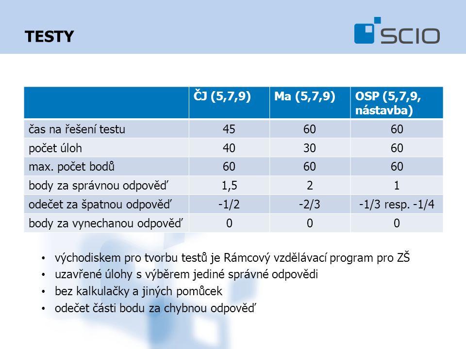 TESTY ČJ (5,7,9)Ma (5,7,9)OSP (5,7,9, nástavba) čas na řešení testu4560 počet úloh403060 max.