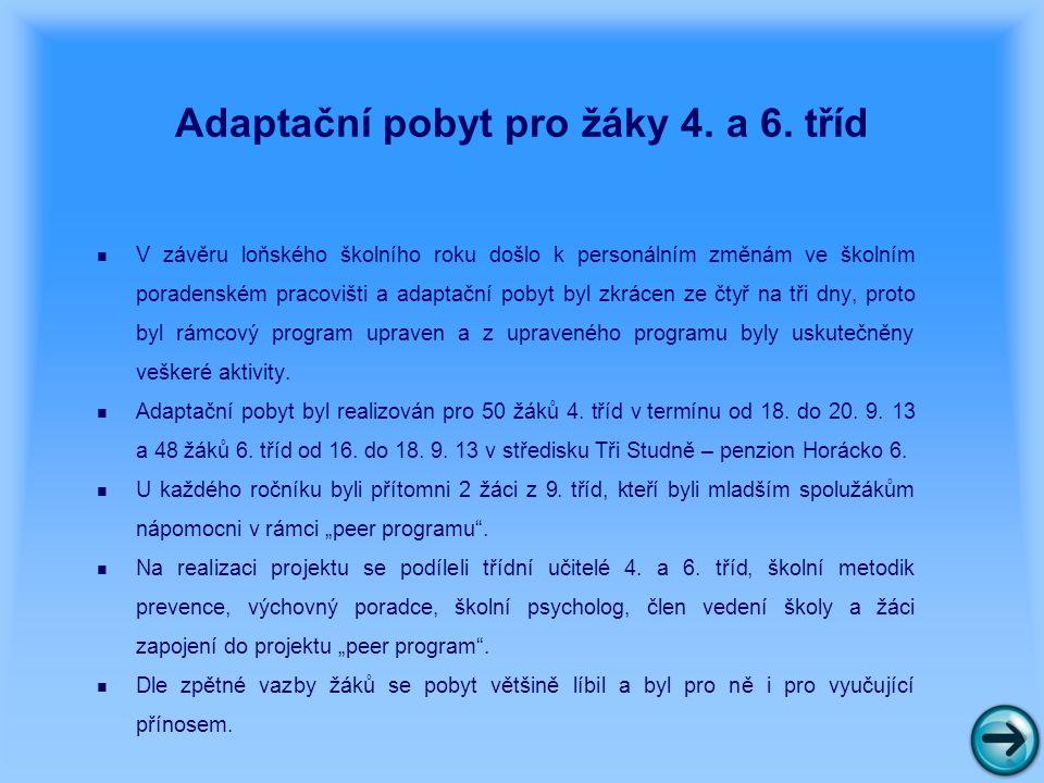 Adaptační pobyt pro žáky 4.a 6.