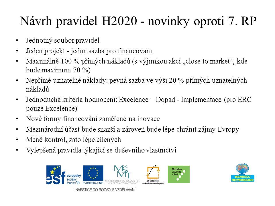 Návrh pravidel H2020 - novinky oproti 7.