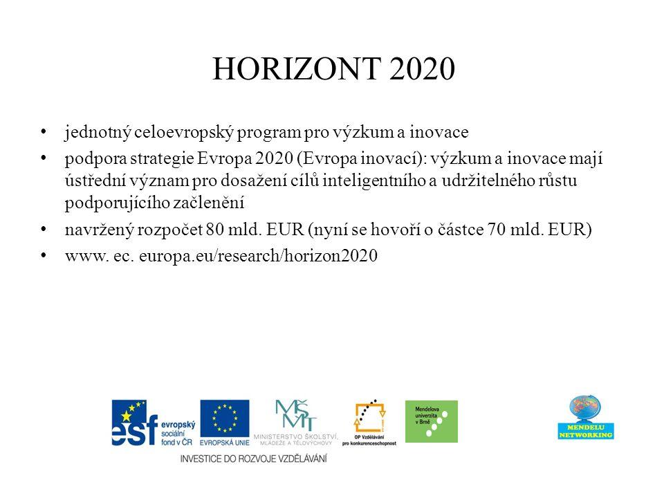 Priority I. Vynikající věda (Excelence) II. Vůdčí postavení v průmyslu III. Společenské výzvy