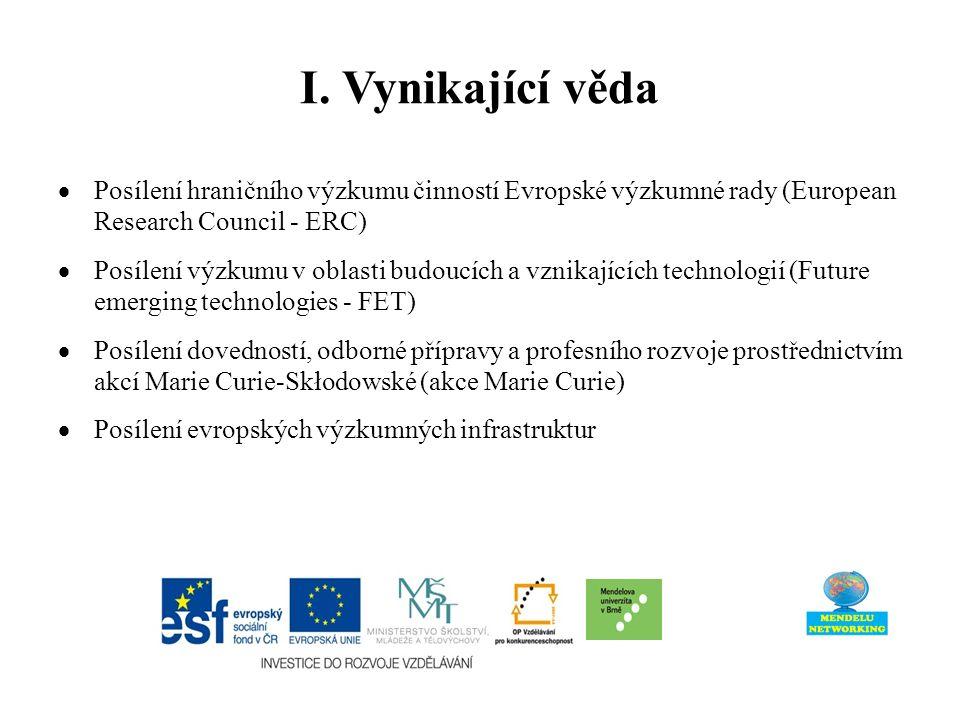 I. Vynikající věda  Posílení hraničního výzkumu činností Evropské výzkumné rady (European Research Council - ERC)  Posílení výzkumu v oblasti budouc