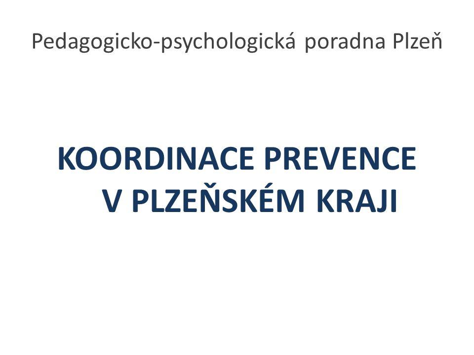 Pedagogicko-psychologická poradna Plzeň KOORDINACE PREVENCE V PLZEŇSKÉM KRAJI