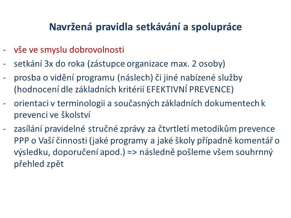 Navržená pravidla setkávání a spolupráce -vše ve smyslu dobrovolnosti -setkání 3x do roka (zástupce organizace max. 2 osoby) -prosba o vidění programu