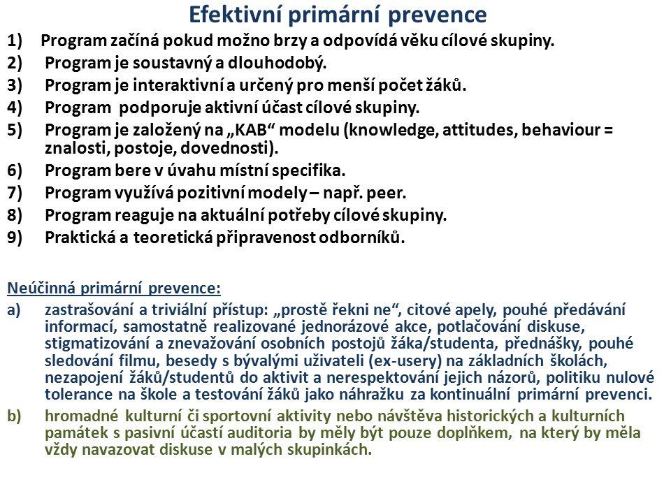 Efektivní primární prevence 1)Program začíná pokud možno brzy a odpovídá věku cílové skupiny. 2)Program je soustavný a dlouhodobý. 3)Program je intera