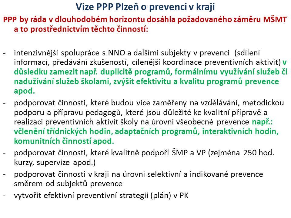 Vize PPP Plzeň o prevenci v kraji PPP by ráda v dlouhodobém horizontu dosáhla požadovaného záměru MŠMT a to prostřednictvím těchto činností: -intenzivnější spolupráce s NNO a dalšími subjekty v prevenci (sdílení informací, předávání zkušeností, cílenější koordinace preventivních aktivit) v důsledku zamezit např.