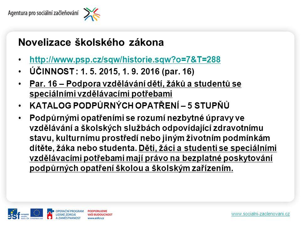 www.socialni-zaclenovani.cz Novelizace školského zákona http://www.psp.cz/sqw/historie.sqw?o=7&T=288 ÚČINNOST : 1.