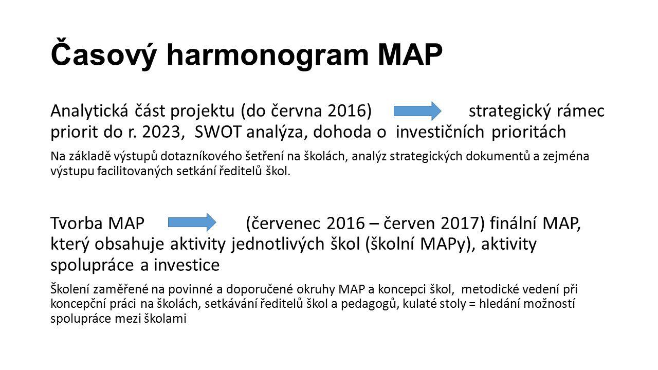 Časový harmonogram MAP Analytická část projektu (do června 2016) strategický rámec priorit do r.