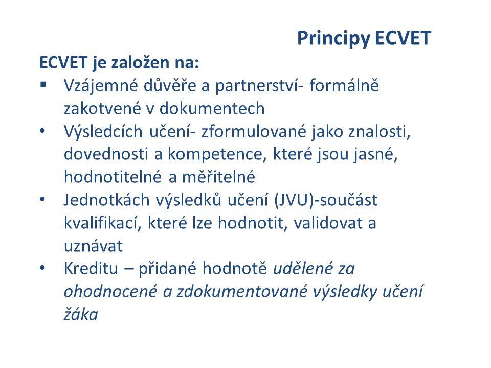 Principy ECVET ECVET je založen na:  Vzájemné důvěře a partnerství- formálně zakotvené v dokumentech Výsledcích učení- zformulované jako znalosti, dovednosti a kompetence, které jsou jasné, hodnotitelné a měřitelné Jednotkách výsledků učení (JVU)-součást kvalifikací, které lze hodnotit, validovat a uznávat Kreditu – přidané hodnotě udělené za ohodnocené a zdokumentované výsledky učení žáka