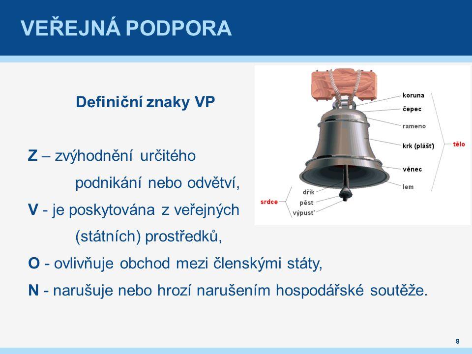 FINANČNÍ KAPACITA PŘÍJEMCE IV. FINANČNÍ KAPACITA PŘÍJEMCE 59