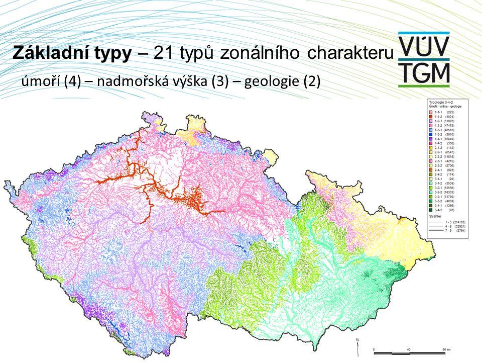 úmoří (4) – nadmořská výška (3) – geologie (2) Základní typy – 21 typů zonálního charakteru