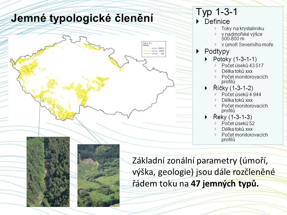 Jemné typologické členění Typ 1-3-1  Definice  Toky na krystaliniku  v nadmořské výšce 500-800 m  v úmoří Severního moře  Podtypy  Potoky (1-3-1