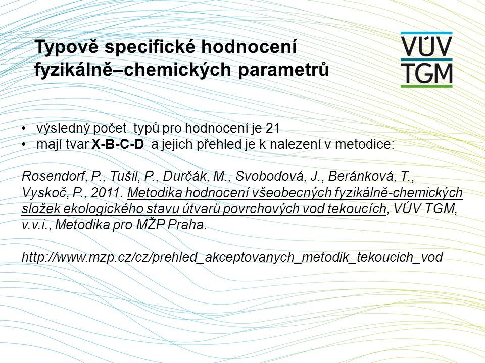 výsledný počet typů pro hodnocení je 21 mají tvar X-B-C-D a jejich přehled je k nalezení v metodice: Rosendorf, P., Tušil, P., Durčák, M., Svobodová,