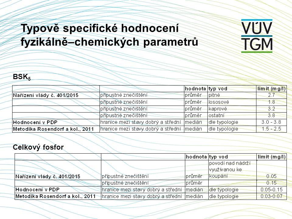 BSK 5 Typově specifické hodnocení fyzikálně–chemických parametrů Celkový fosfor