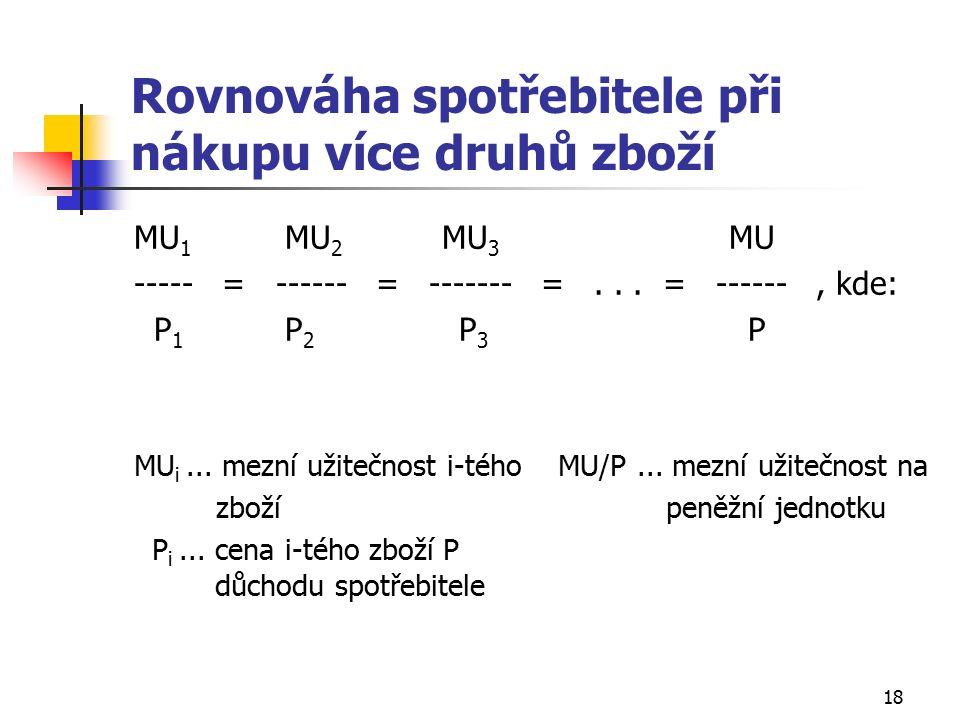 18 Rovnováha spotřebitele při nákupu více druhů zboží MU 1 MU 2 MU 3 MU ----- = ------ = ------- =...