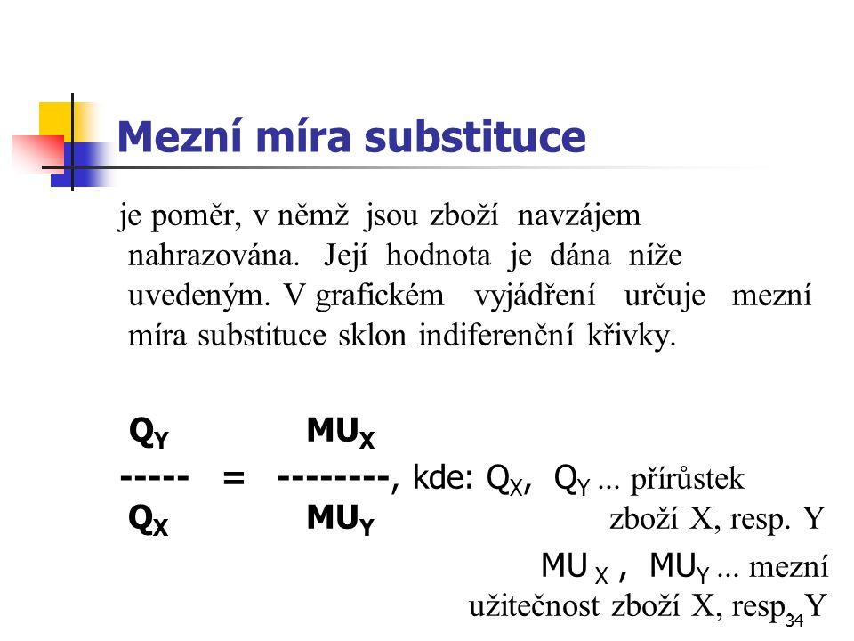 34 Mezní míra substituce je poměr, v němž jsou zboží navzájem nahrazována.