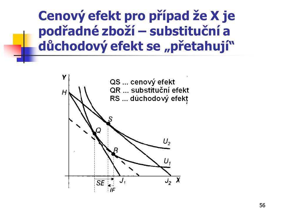 """56 Cenový efekt pro případ že X je podřadné zboží – substituční a důchodový efekt se """"přetahují"""